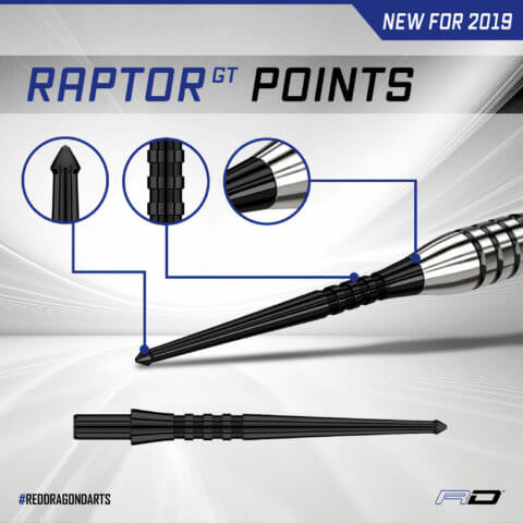 Red Dragon Raptor GT Points